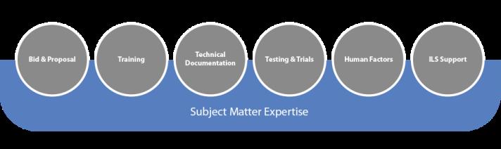 rsc-consultancy_diagram